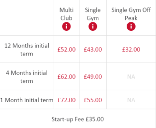 fitnessfirst prices