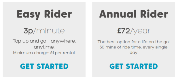 You'll be charged 3p per minute, but th minimum fee is always £1 even if you rode just 30 minutes